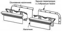 Декоративные фасадные элементы Mid-America в Санкт-Петербурге Ставни, пилястры и наличники